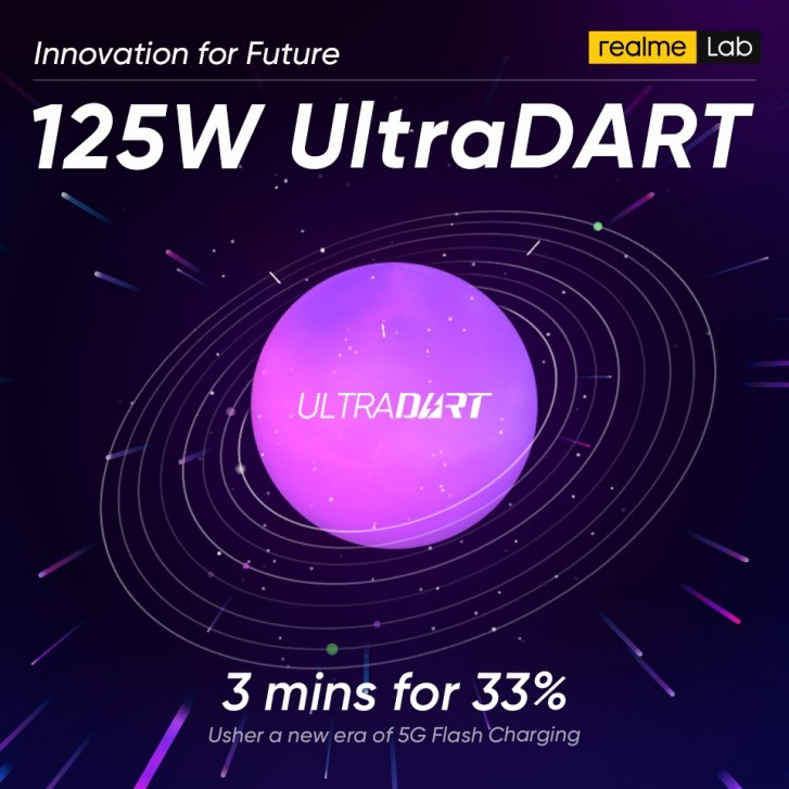 3-dakikada-yuzde-33-sarj-realme-125w-ultradart-2